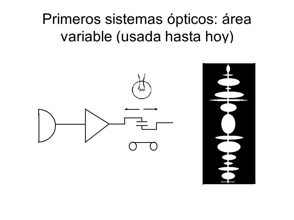 Primeros sistemas ópticos: área variable (usada hasta hoy)