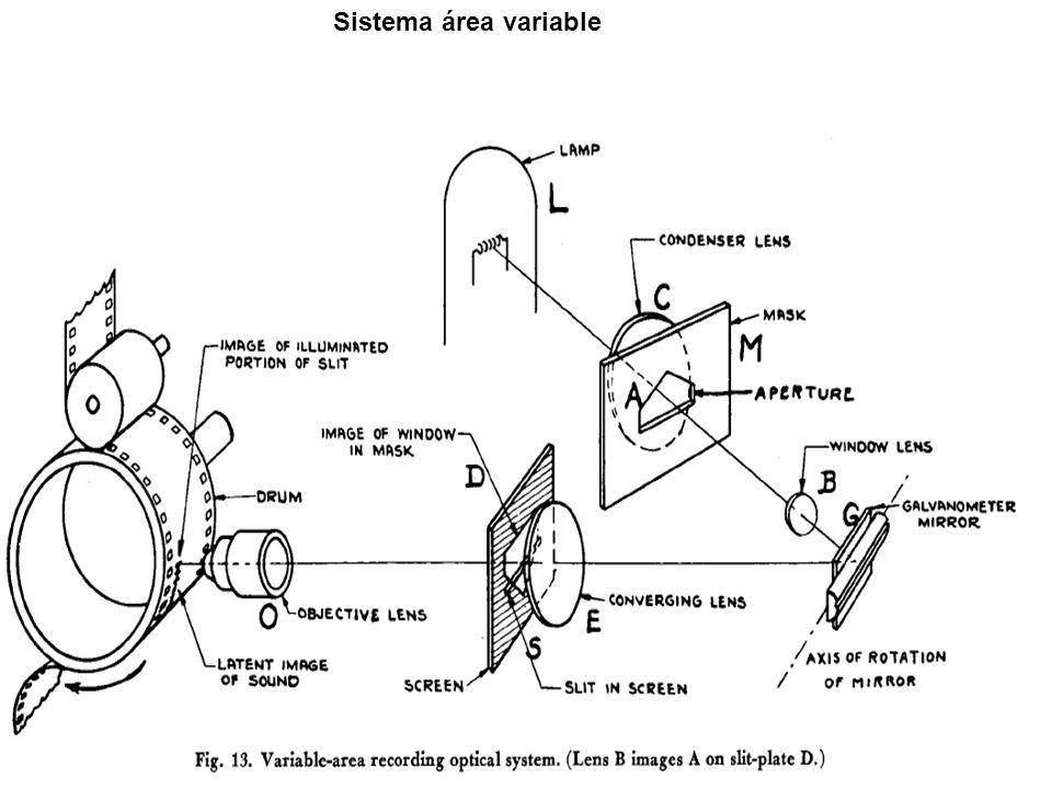Sistema área variable