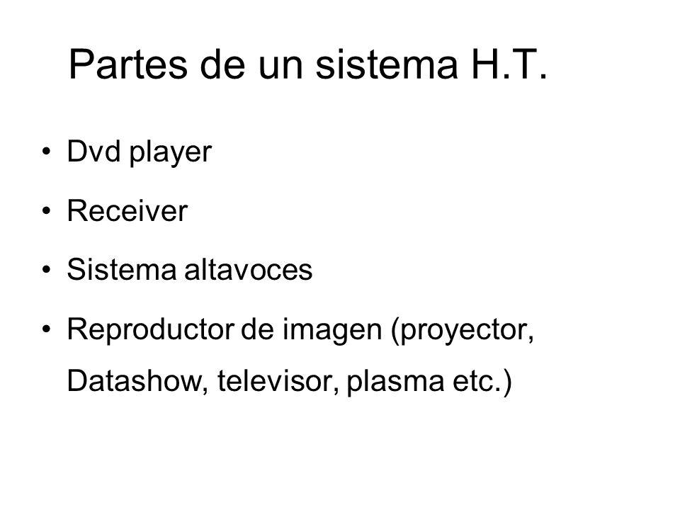 Partes de un sistema H.T. Dvd player Receiver Sistema altavoces Reproductor de imagen (proyector, Datashow, televisor, plasma etc.)