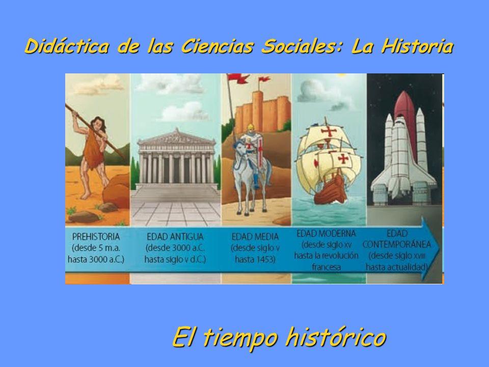 Didáctica de las Ciencias Sociales: La Historia El tiempo histórico