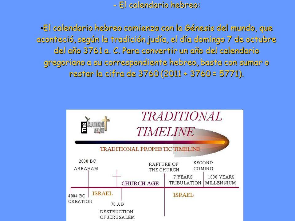Otros sistemas de cómputo del tiempo: - El calendario hebreo: El calendario hebreo comienza con la Génesis del mundo, que aconteció, según la tradició