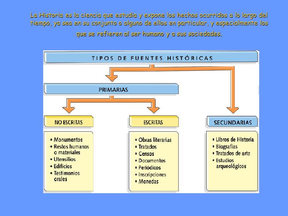 Características del tiempo histórico: -Linealidad (la flecha del tiempo) -Irreversibilidad (el pasado inamovible)