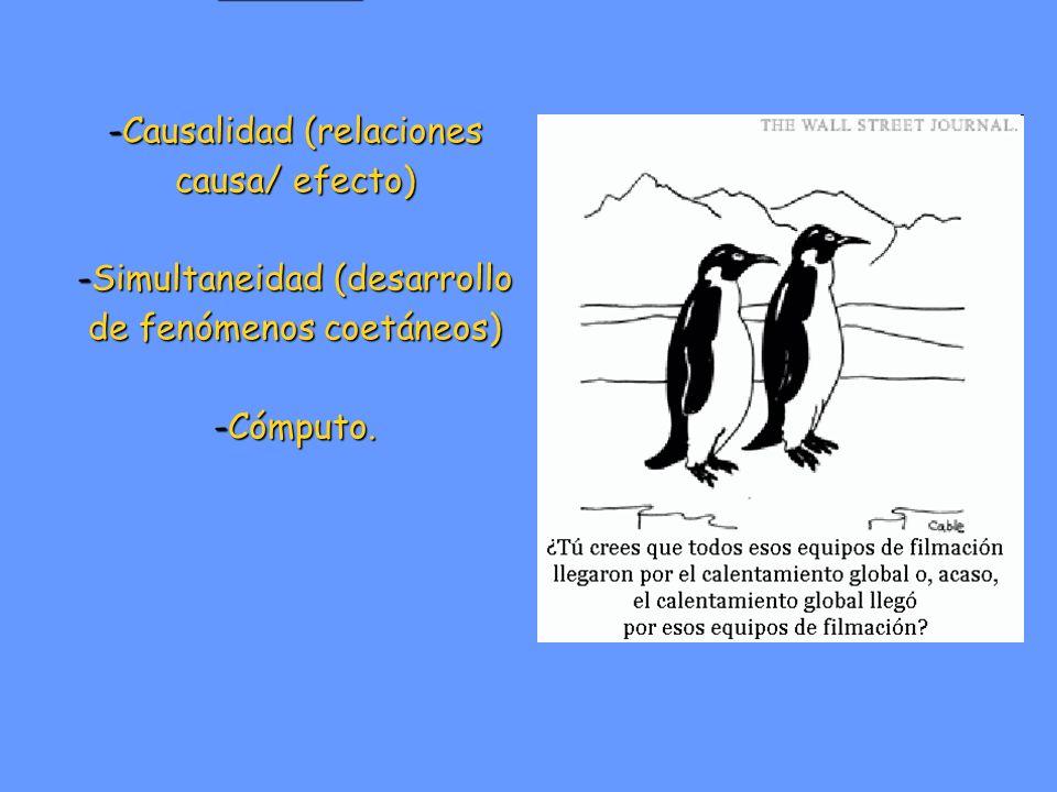 Características del tiempo histórico: -Causalidad (relaciones causa/ efecto) -Simultaneidad (desarrollo de fenómenos coetáneos) -Cómputo.