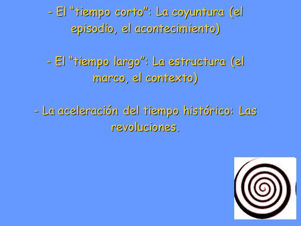 La duración: - El tiempo corto: La coyuntura (el episodio, el acontecimiento) - El tiempo largo: La estructura (el marco, el contexto) - La aceleració