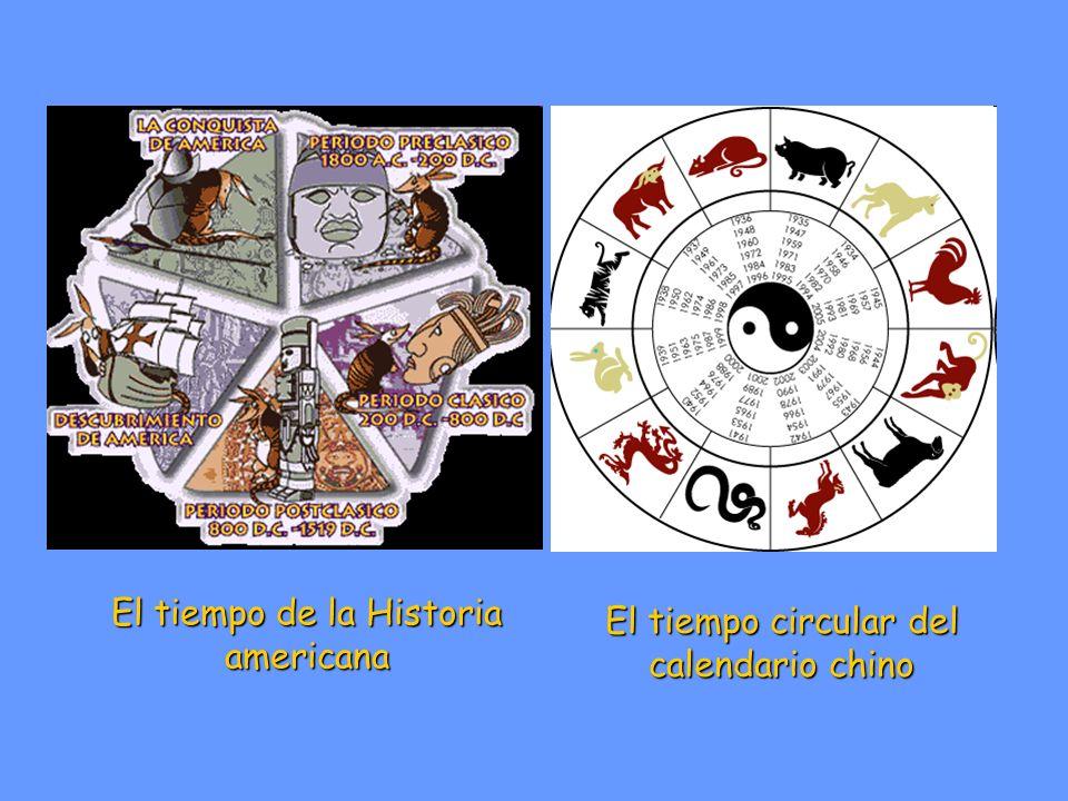 El tiempo de la Historia americana El tiempo circular del calendario chino