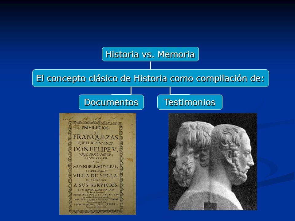 Historia vs. Memoria El concepto clásico de Historia como compilación de: DocumentosTestimonios
