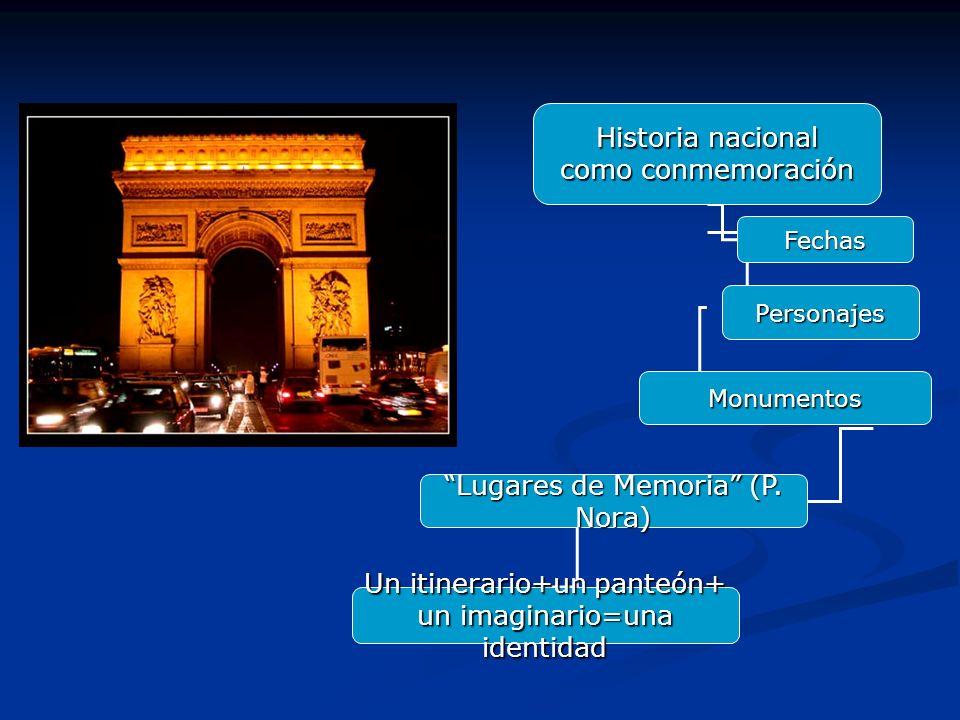 Historia nacional como conmemoración Fechas Personajes Monumentos Lugares de Memoria (P. Nora) Un itinerario+un panteón+ un imaginario=una identidad