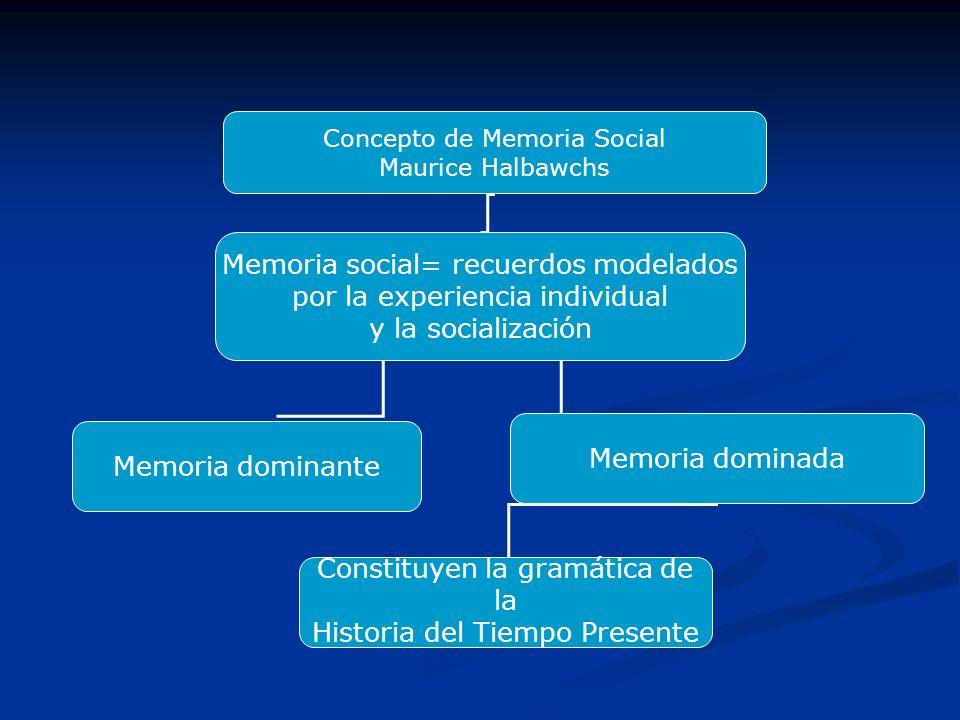 Concepto de Memoria Social Maurice Halbawchs Memoria social= recuerdos modelados por la experiencia individual y la socialización Memoria dominante Me