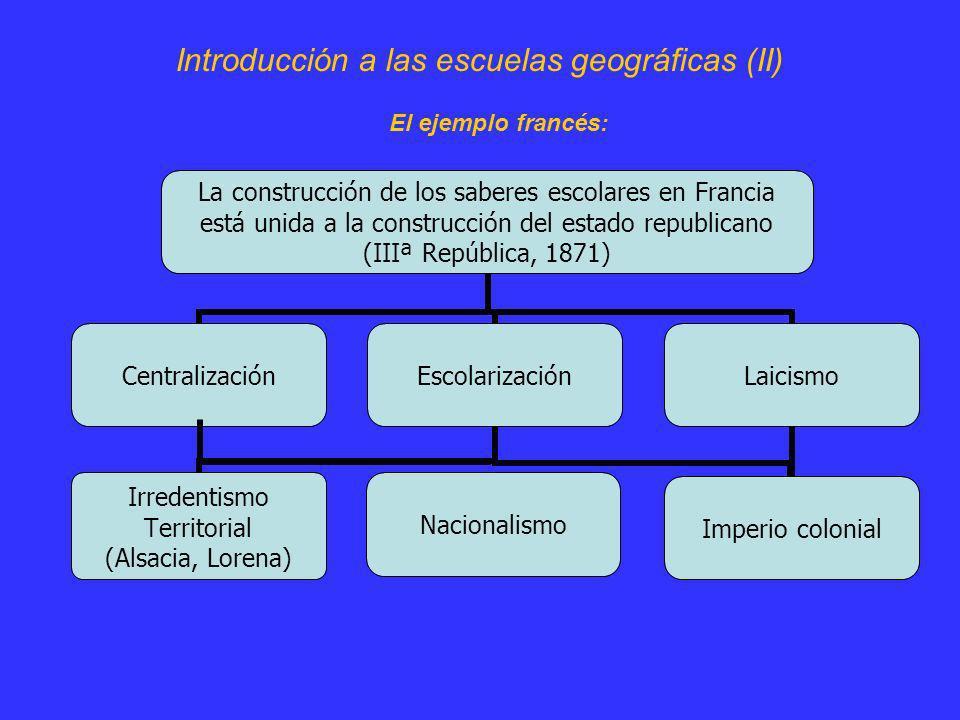 Introducción a las escuelas geográficas (II) El ejemplo francés: