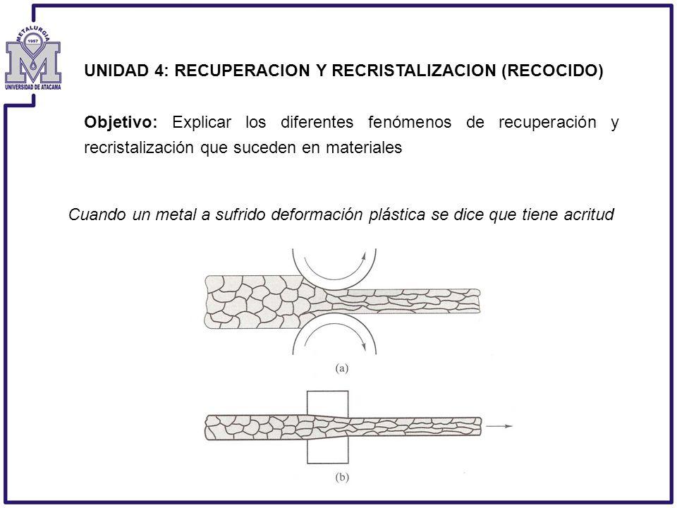 UNIDAD 4: RECUPERACION Y RECRISTALIZACION (RECOCIDO) Objetivo: Explicar los diferentes fenómenos de recuperación y recristalización que suceden en mat