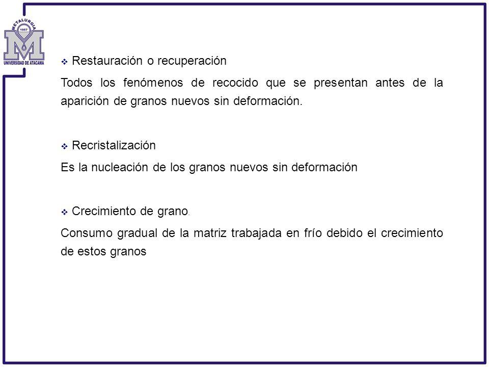 Restauración o recuperación Todos los fenómenos de recocido que se presentan antes de la aparición de granos nuevos sin deformación. Recristalización