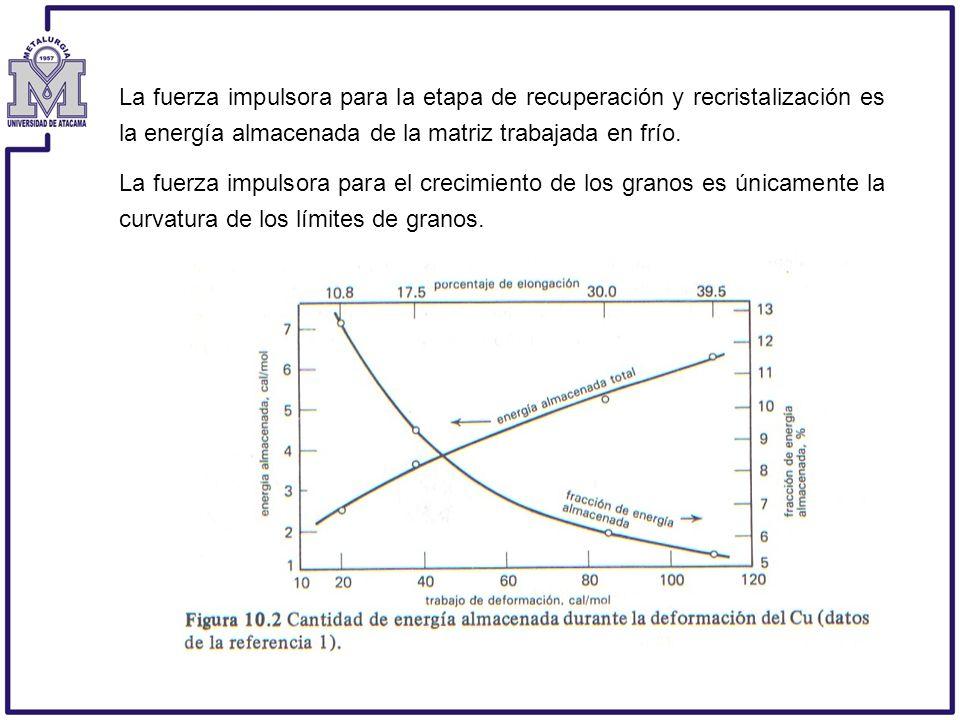 La fuerza impulsora para la etapa de recuperación y recristalización es la energía almacenada de la matriz trabajada en frío. La fuerza impulsora para