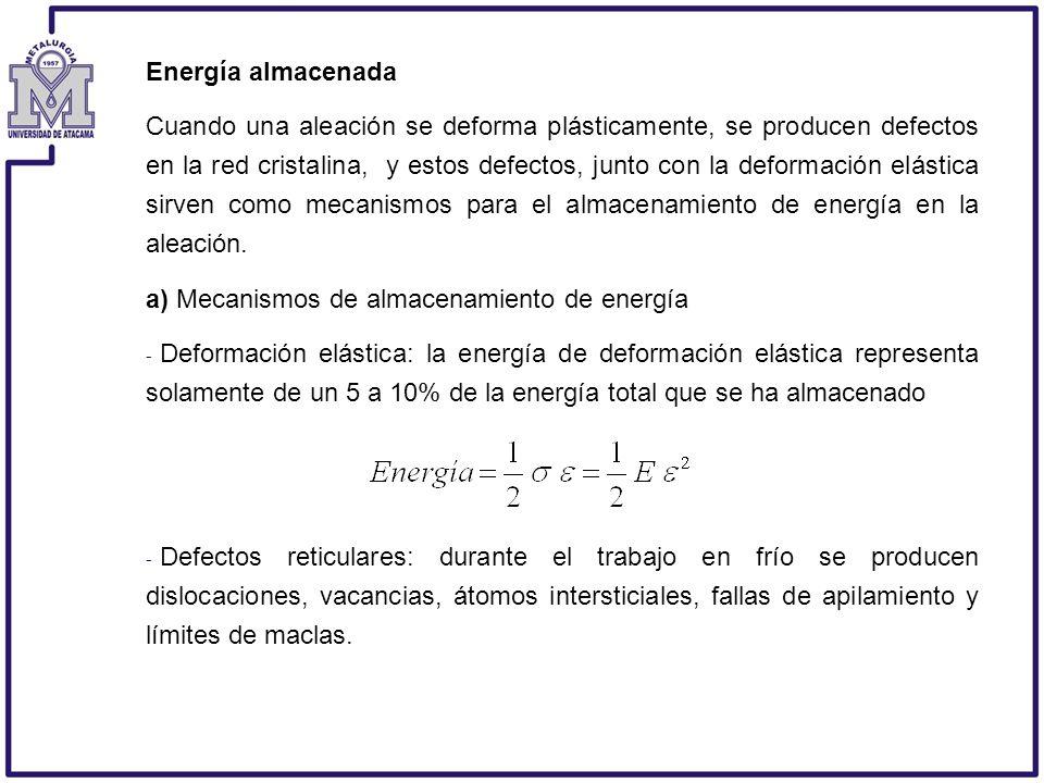 Energía almacenada Cuando una aleación se deforma plásticamente, se producen defectos en la red cristalina, y estos defectos, junto con la deformación
