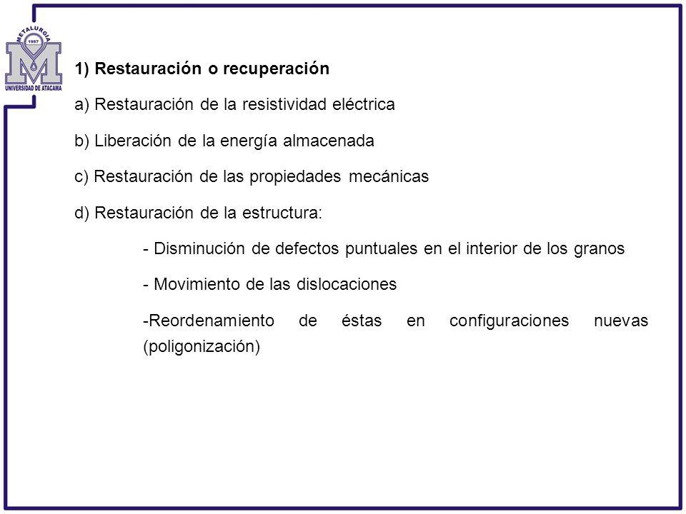 1) Restauración o recuperación a) Restauración de la resistividad eléctrica b) Liberación de la energía almacenada c) Restauración de las propiedades