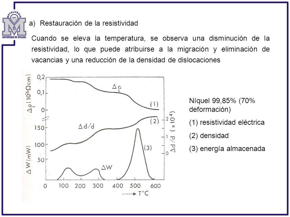 a)Restauración de la resistividad Cuando se eleva la temperatura, se observa una disminución de la resistividad, lo que puede atribuirse a la migració