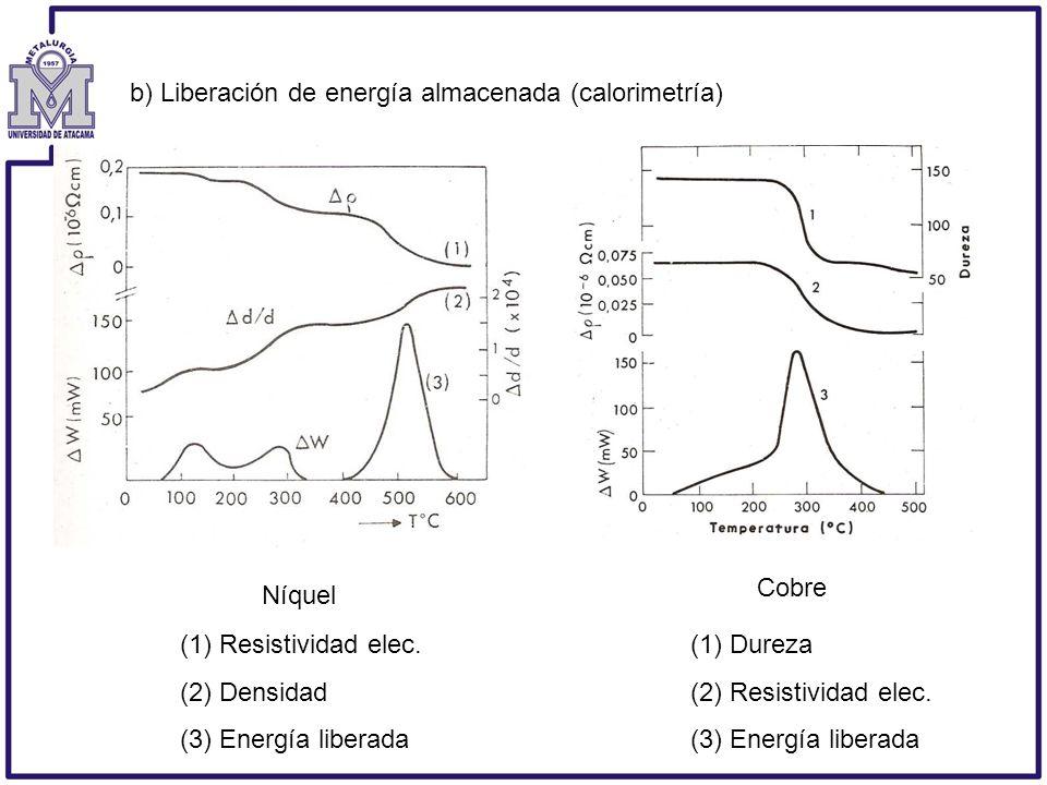 b) Liberación de energía almacenada (calorimetría) Níquel Cobre (1)Dureza (2)Resistividad elec. (3)Energía liberada (1)Resistividad elec. (2)Densidad