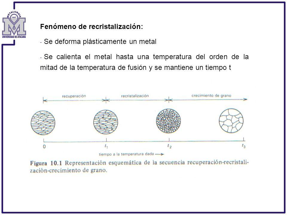Fenómeno de recristalización: - Se deforma plásticamente un metal - Se calienta el metal hasta una temperatura del orden de la mitad de la temperatura
