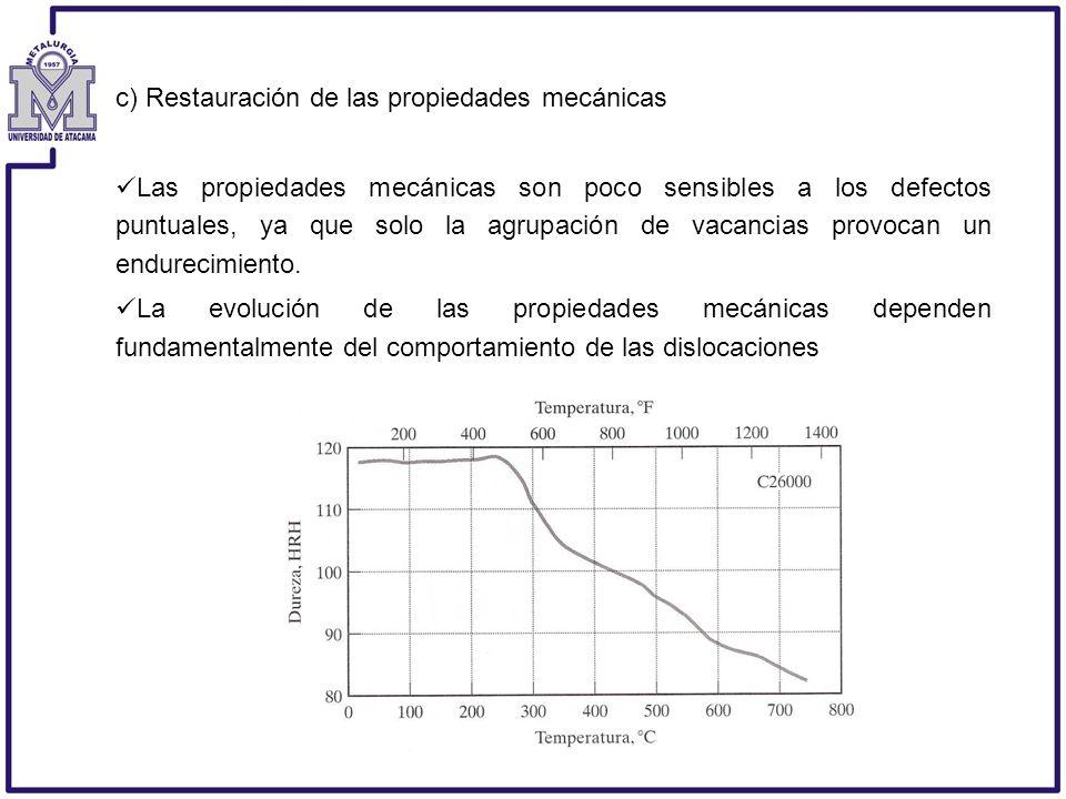 c) Restauración de las propiedades mecánicas Las propiedades mecánicas son poco sensibles a los defectos puntuales, ya que solo la agrupación de vacan