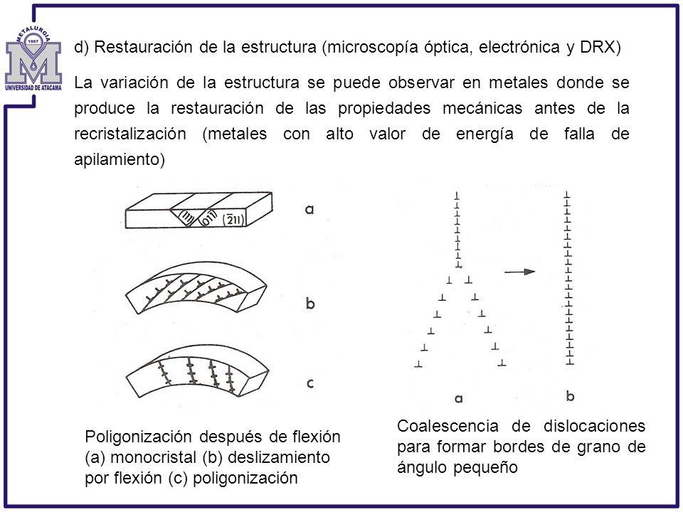 d) Restauración de la estructura (microscopía óptica, electrónica y DRX) La variación de la estructura se puede observar en metales donde se produce l