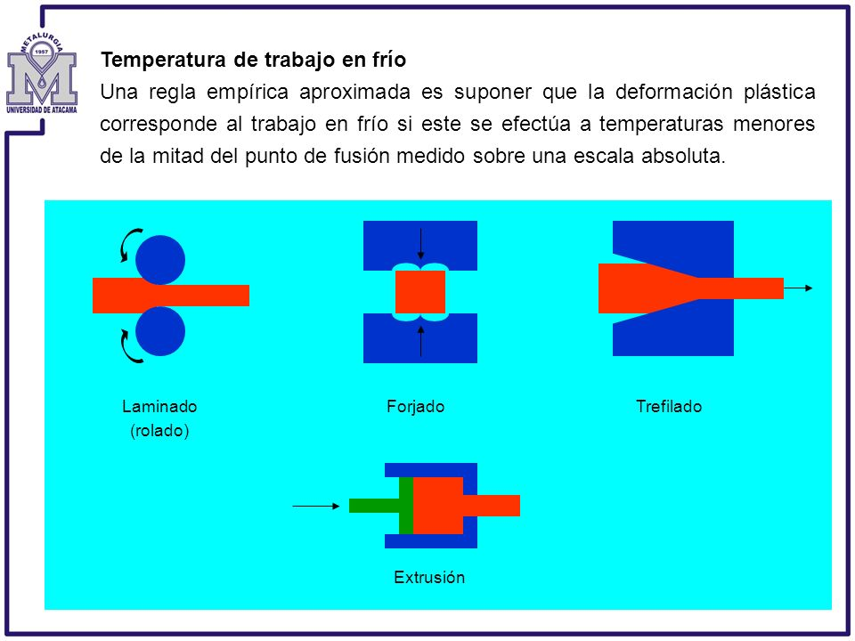 Temperatura de trabajo en frío Una regla empírica aproximada es suponer que la deformación plástica corresponde al trabajo en frío si este se efectúa