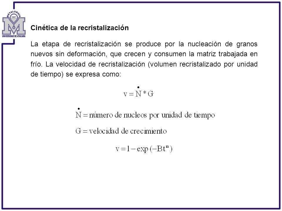 Cinética de la recristalización La etapa de recristalización se produce por la nucleación de granos nuevos sin deformación, que crecen y consumen la m