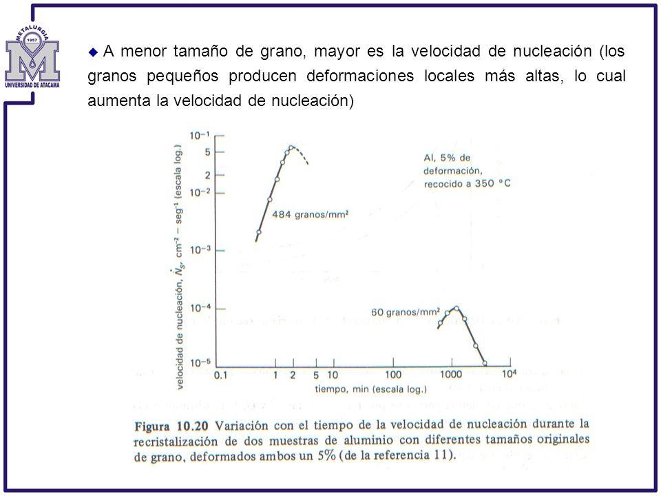 A menor tamaño de grano, mayor es la velocidad de nucleación (los granos pequeños producen deformaciones locales más altas, lo cual aumenta la velocid