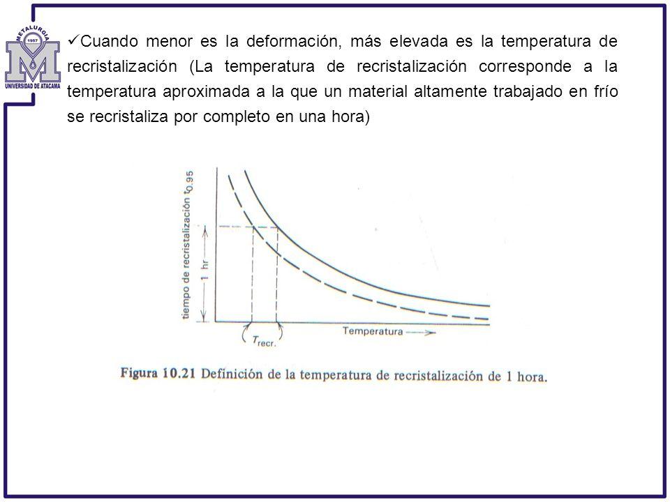 Cuando menor es la deformación, más elevada es la temperatura de recristalización (La temperatura de recristalización corresponde a la temperatura apr