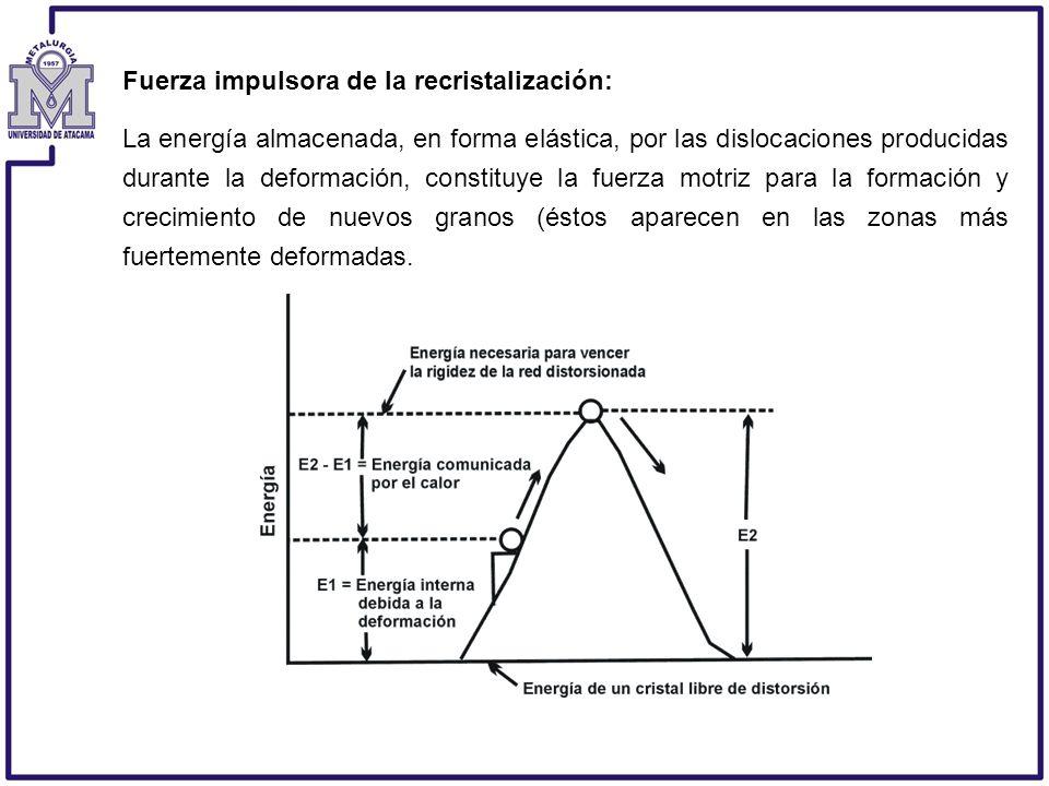 Fuerza impulsora de la recristalización: La energía almacenada, en forma elástica, por las dislocaciones producidas durante la deformación, constituye