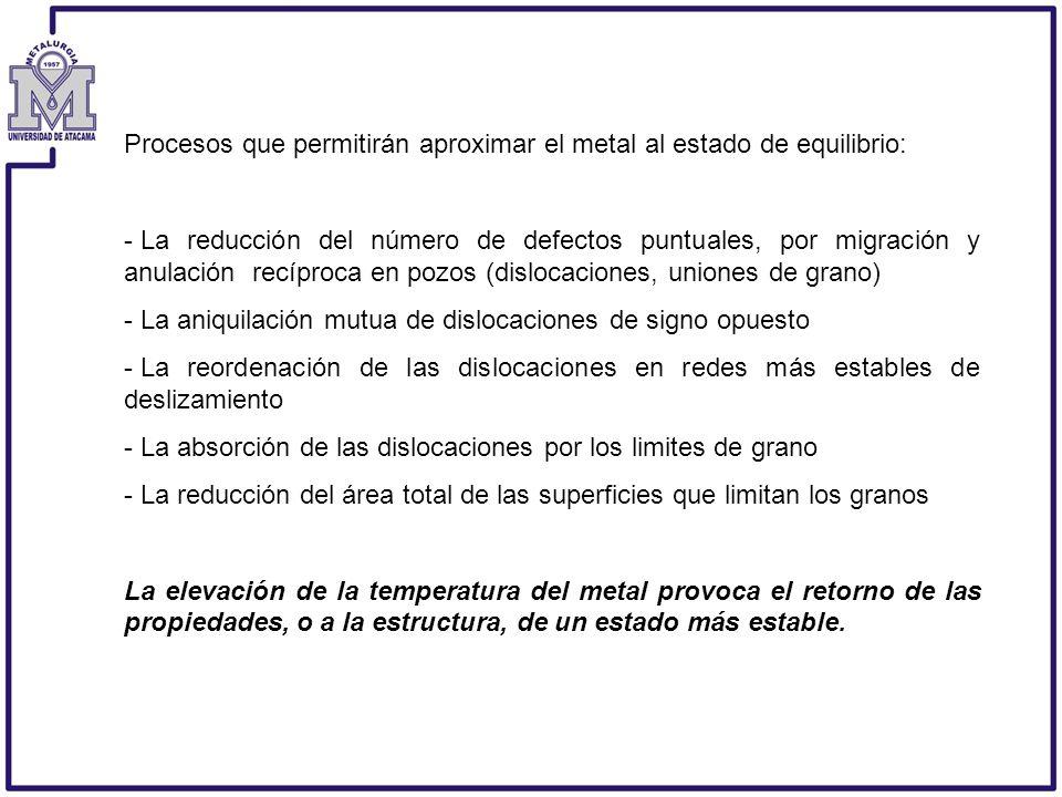 Procesos que permitirán aproximar el metal al estado de equilibrio: - La reducción del número de defectos puntuales, por migración y anulación recípro