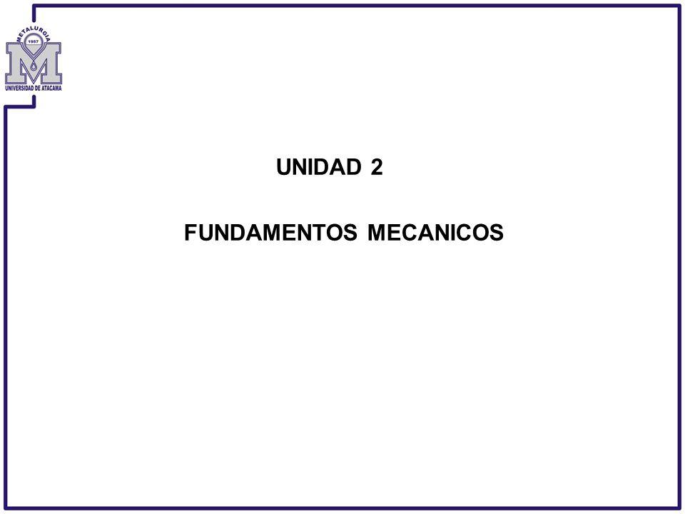 UNIDAD 2 FUNDAMENTOS MECANICOS