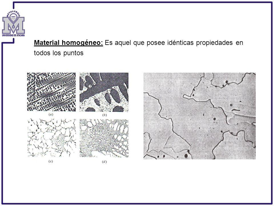 Material homogéneo: Es aquel que posee idénticas propiedades en todos los puntos