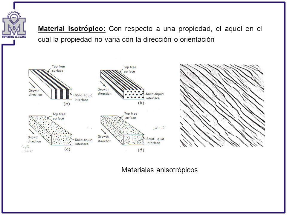 Material isotrópico: Con respecto a una propiedad, el aquel en el cual la propiedad no varia con la dirección o orientación Materiales anisotrópicos