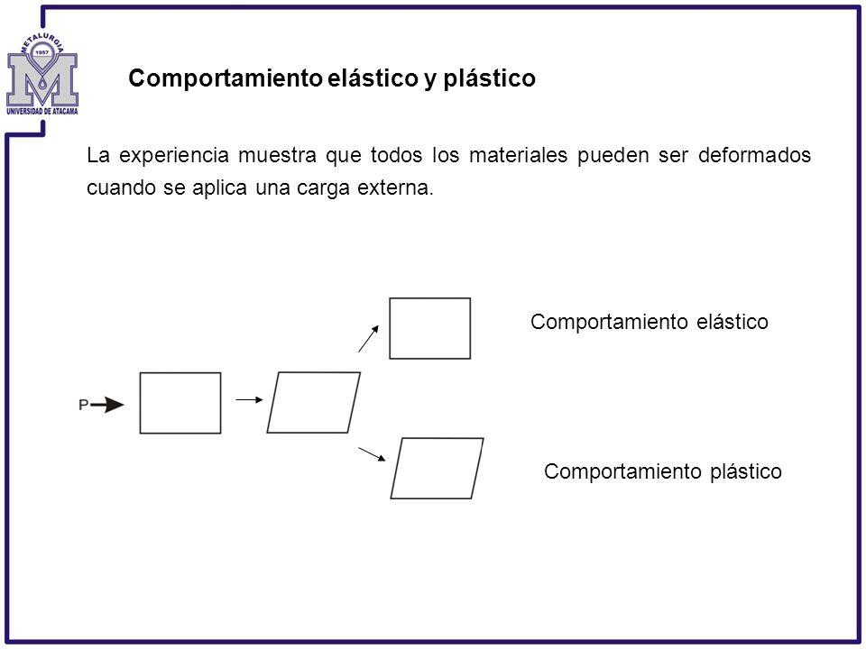 Comportamiento elástico y plástico La experiencia muestra que todos los materiales pueden ser deformados cuando se aplica una carga externa. Comportam
