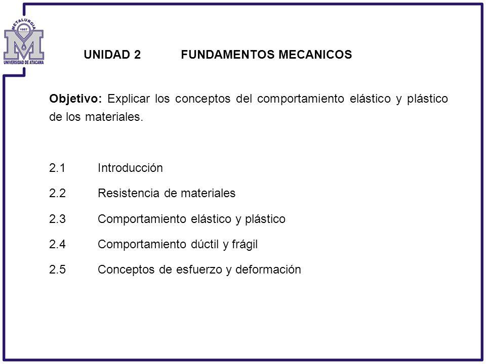 UNIDAD 2FUNDAMENTOS MECANICOS Objetivo: Explicar los conceptos del comportamiento elástico y plástico de los materiales. 2.1Introducción 2.2Resistenci