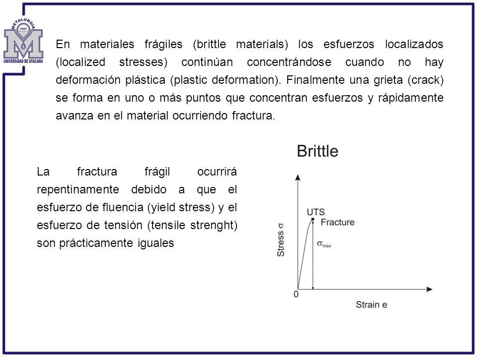 En materiales frágiles (brittle materials) los esfuerzos localizados (localized stresses) continúan concentrándose cuando no hay deformación plástica