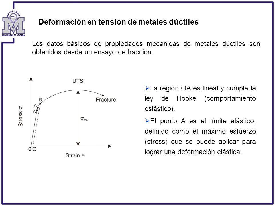 Deformación en tensión de metales dúctiles Los datos básicos de propiedades mecánicas de metales dúctiles son obtenidos desde un ensayo de tracción. L