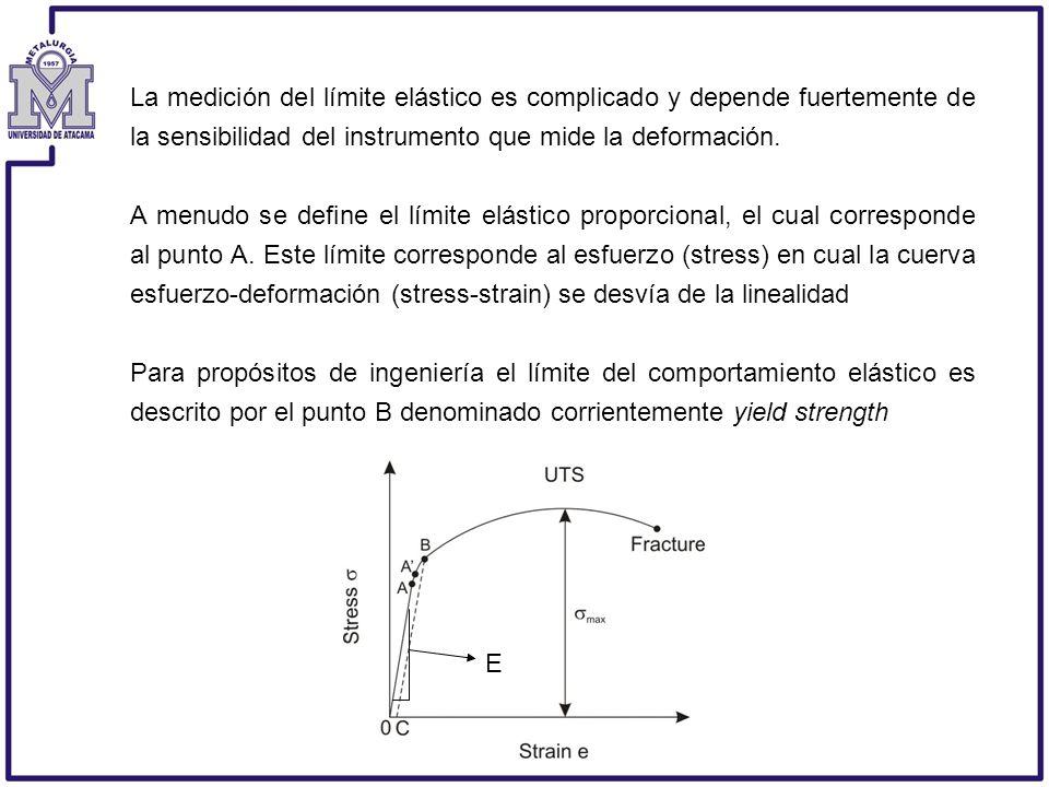 La medición del límite elástico es complicado y depende fuertemente de la sensibilidad del instrumento que mide la deformación. A menudo se define el