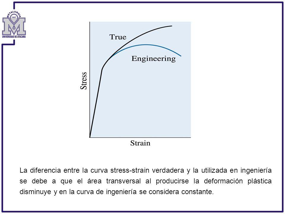 La diferencia entre la curva stress-strain verdadera y la utilizada en ingeniería se debe a que el área transversal al producirse la deformación plást