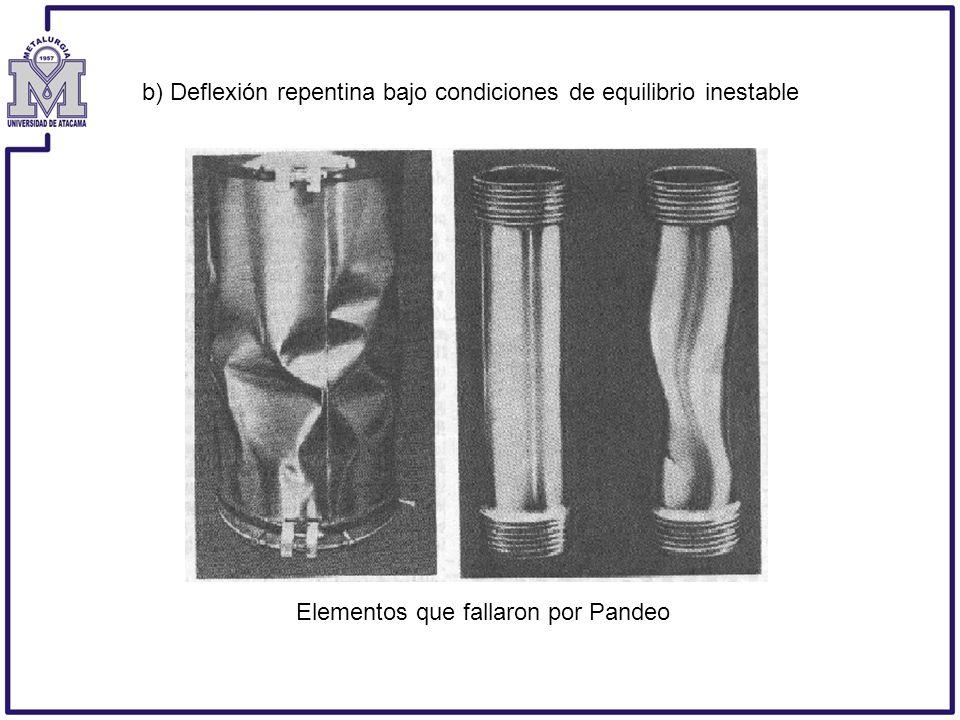 b) Deflexión repentina bajo condiciones de equilibrio inestable Elementos que fallaron por Pandeo