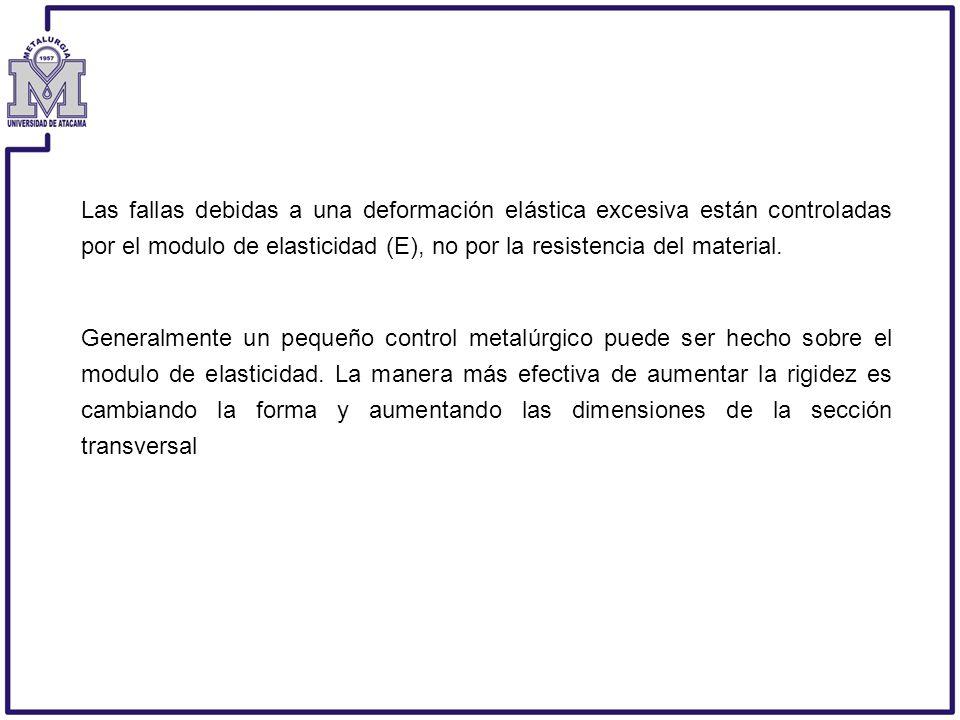 Las fallas debidas a una deformación elástica excesiva están controladas por el modulo de elasticidad (E), no por la resistencia del material. General