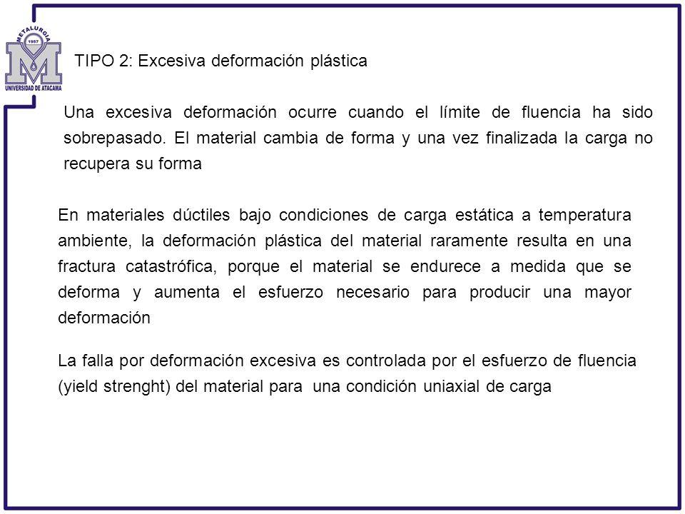 TIPO 2: Excesiva deformación plástica Una excesiva deformación ocurre cuando el límite de fluencia ha sido sobrepasado. El material cambia de forma y
