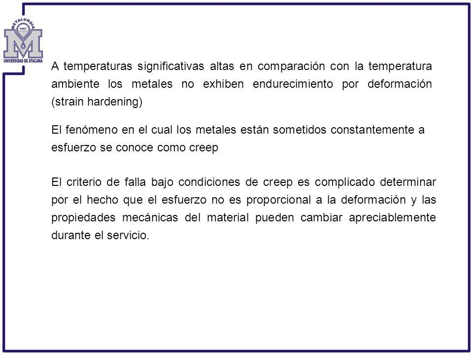 El fenómeno en el cual los metales están sometidos constantemente a esfuerzo se conoce como creep A temperaturas significativas altas en comparación c