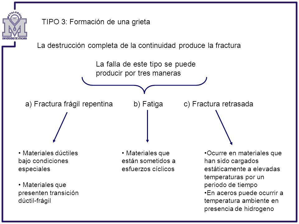 TIPO 3: Formación de una grieta La destrucción completa de la continuidad produce la fractura La falla de este tipo se puede producir por tres maneras