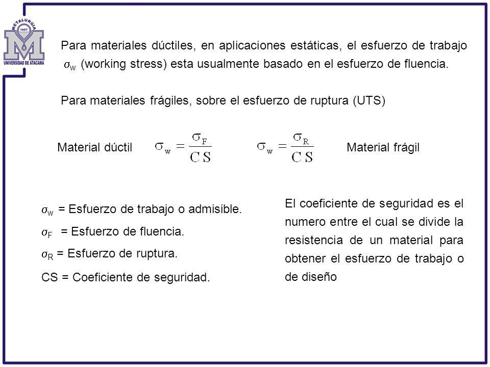 Para materiales dúctiles, en aplicaciones estáticas, el esfuerzo de trabajo w (working stress) esta usualmente basado en el esfuerzo de fluencia. Para