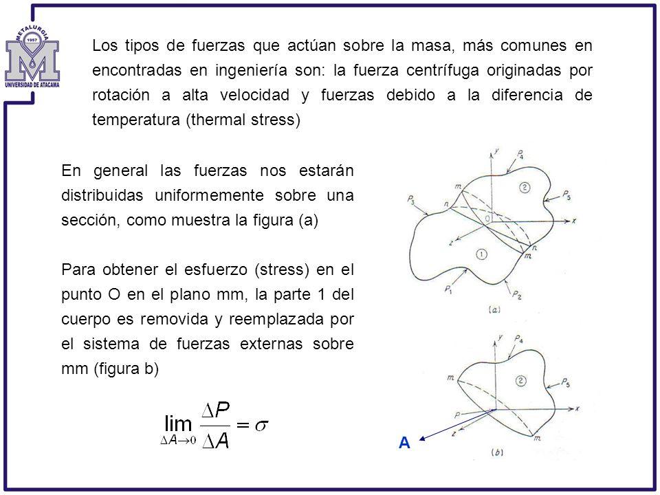 Los tipos de fuerzas que actúan sobre la masa, más comunes en encontradas en ingeniería son: la fuerza centrífuga originadas por rotación a alta veloc