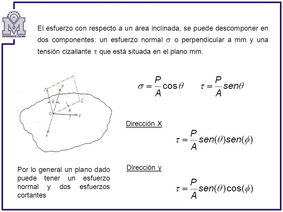 El esfuerzo con respecto a un área inclinada, se puede descomponer en dos componentes: un esfuerzo normal o perpendicular a mm y una tensión cizallant