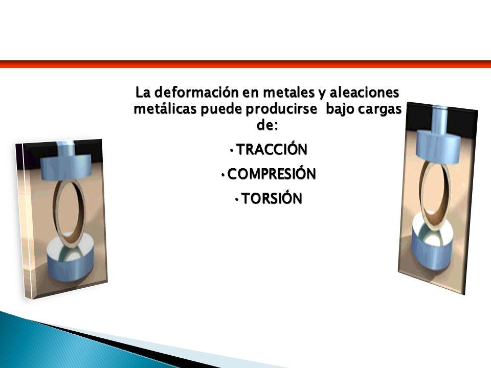 La deformación en metales y aleaciones metálicas puede producirse bajo cargas de: TRACCIÓNTRACCIÓN COMPRESIÓNCOMPRESIÓN TORSIÓNTORSIÓN