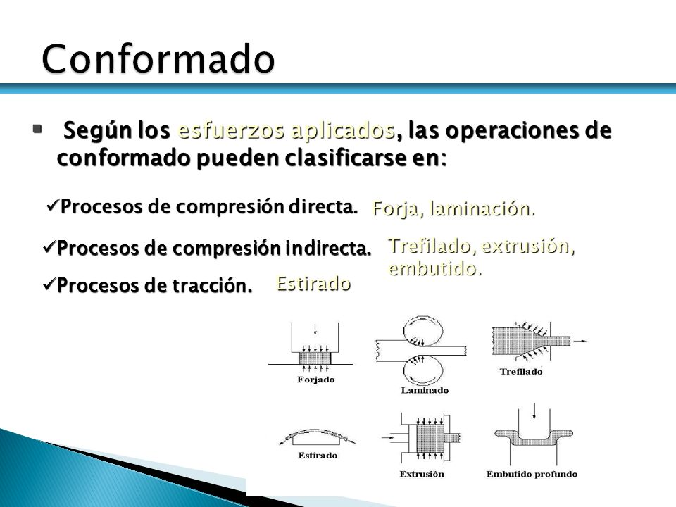 Según los esfuerzos aplicados, las operaciones de conformado pueden clasificarse en: Según los esfuerzos aplicados, las operaciones de conformado pued