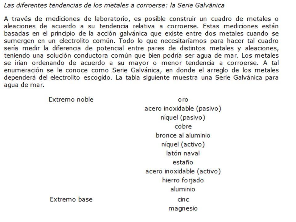 Serie Galvánica