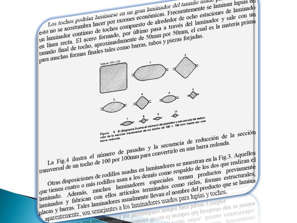 Características de la laminación en frío Endurecimiento durante la deformación.